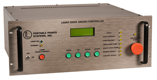 Laser Diode Driver/Controller